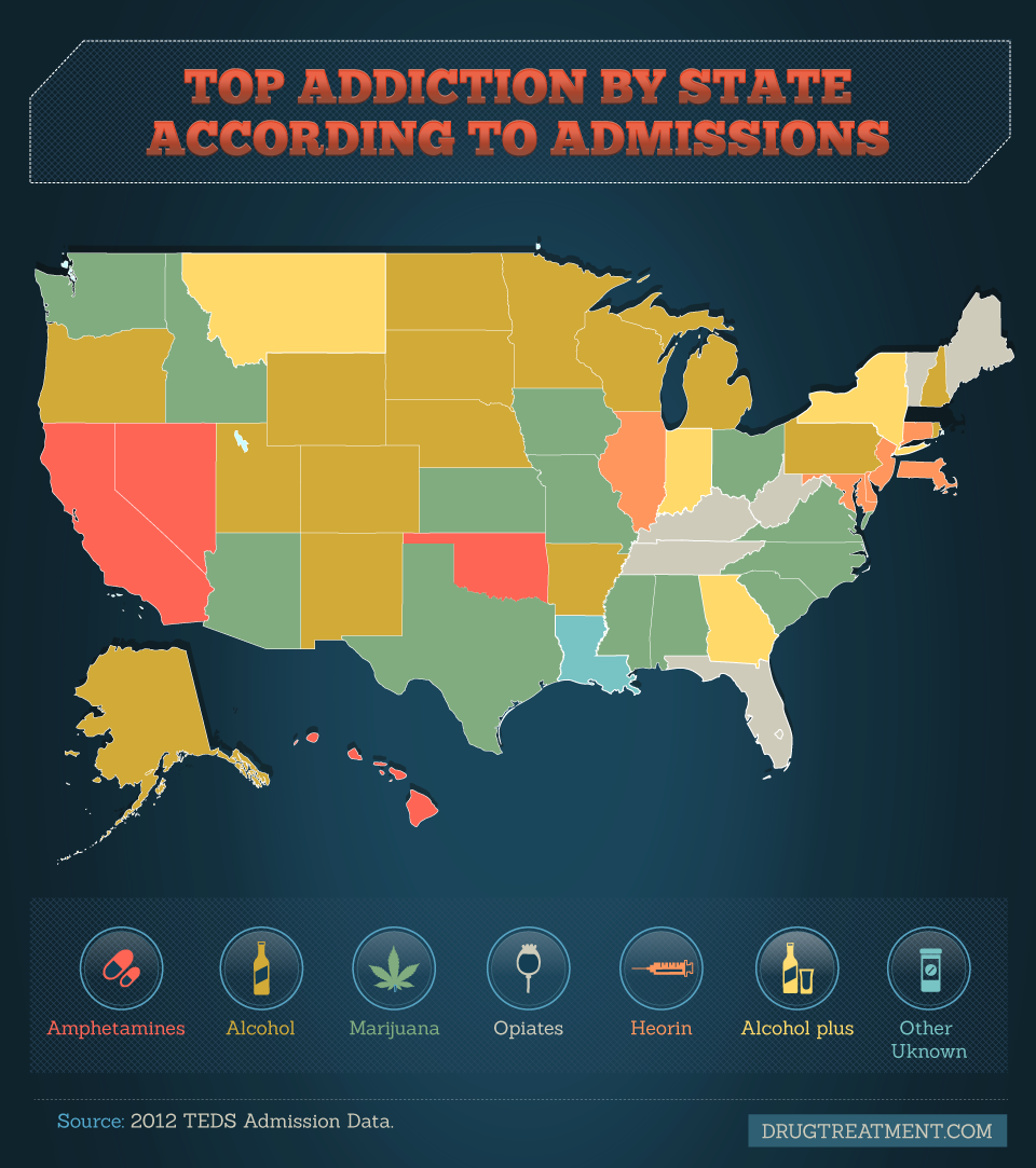 Top Addiction by State