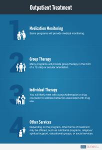 Outpatient Drug Treatment