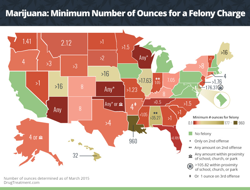 Marijuana Felony Possession Amounts