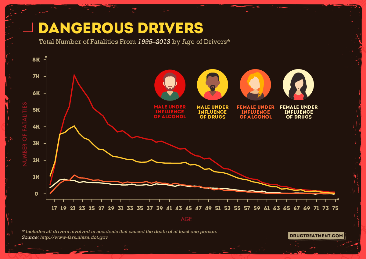 roadway-fatalities-3